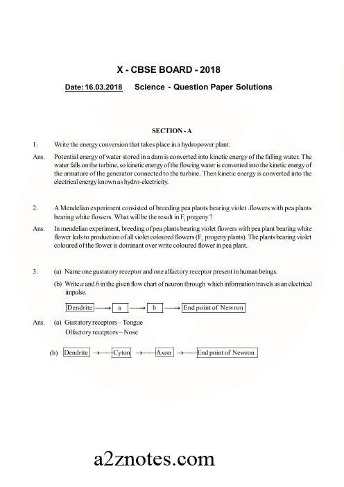 CBSE/Last Year Question Paper/ Class 10/ Biology/ With Answers/ 2018/ 1