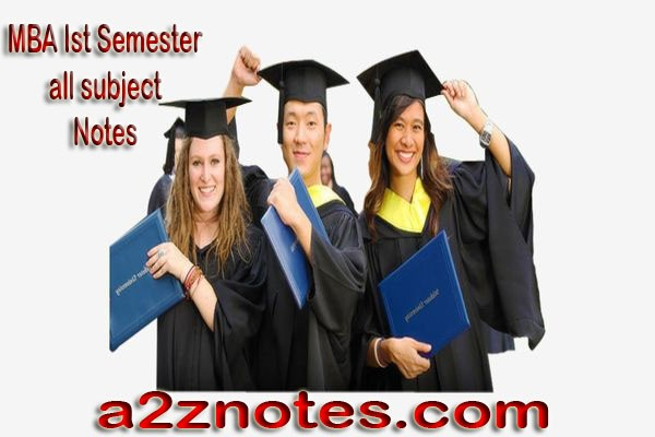 MBA Topic Chapter Semester Wise Sample Model Practice Question Answer Papers
