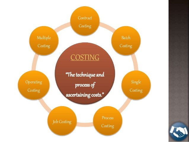 BBA Study Material to Cost Accounting Topic Wise Notes of Contract Costing