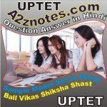 UPTET Paper Level 1 Bal Vikas Shiksha Shastra Poshak ki Avashyakta Question Answer Papers